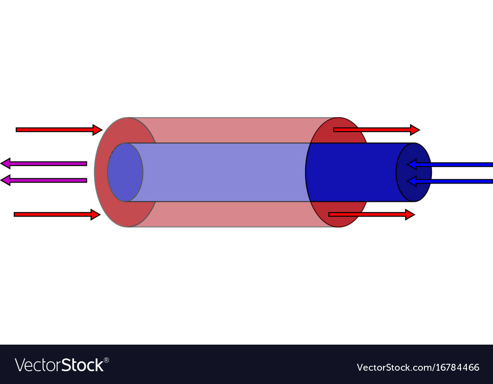 Scheme of ventilation pipes with a cold air Vector Image