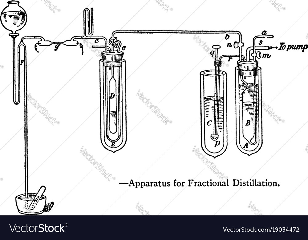 Apparatus used for fractional distillation vintage apparatus used for fractional distillation vintage vector image pooptronica