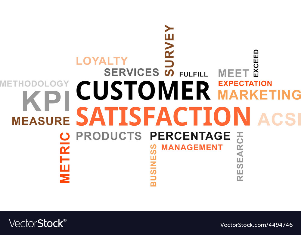 Word cloud customer satisfaction vector image
