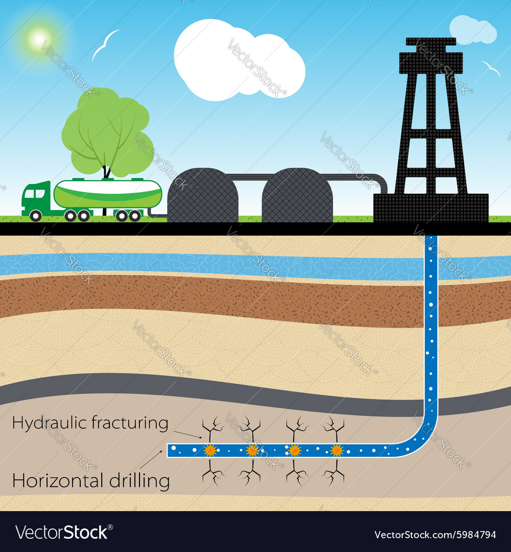 Hydraulic fracturing vector image