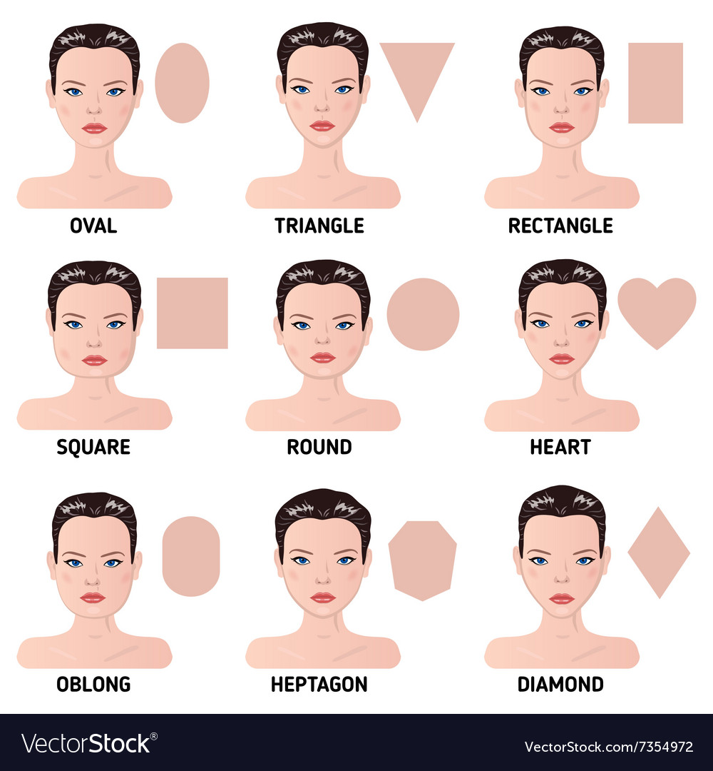 Set of nine different womans face shapes vector image