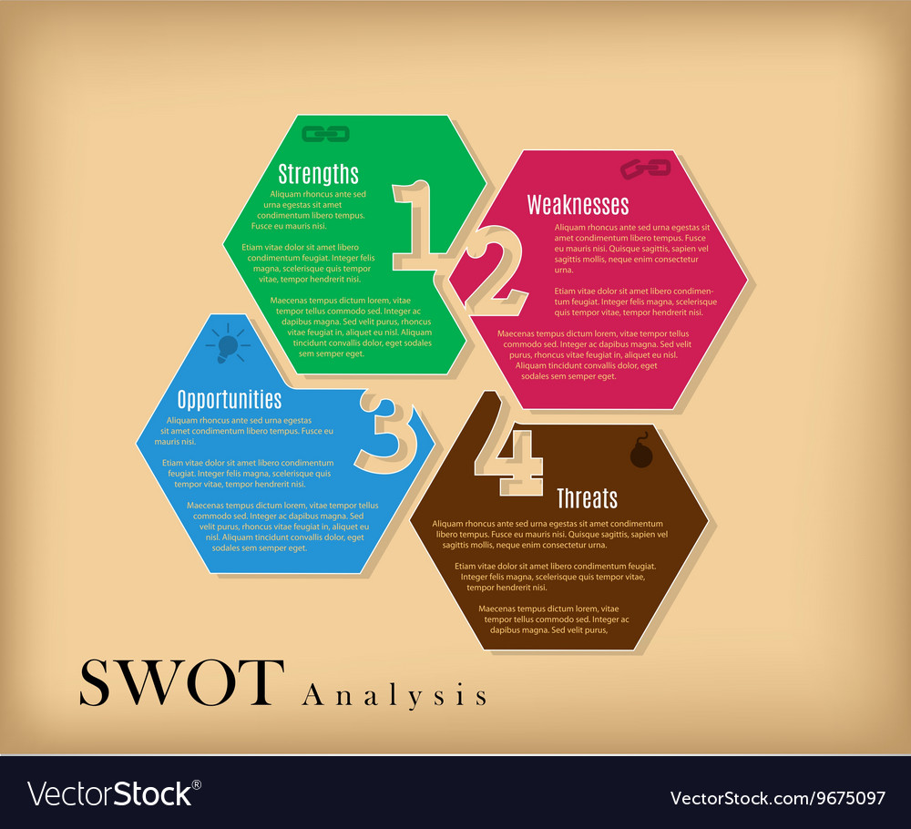 nissin swot Need essay sample on nissan swot analysiswe will write a custom essay sample specifically for you for only $ 1390/page.