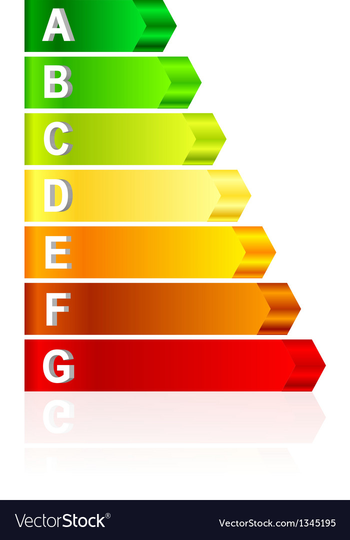 Energy efficiency scale vector image