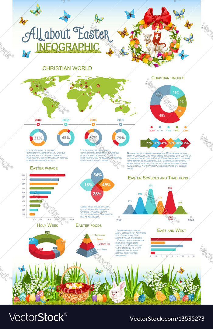 Easter and holy week infographic design vector image