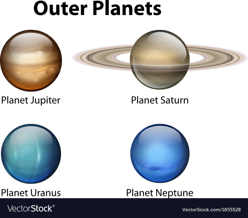 Outer Planets Royalty Free Vector Image - VectorStock