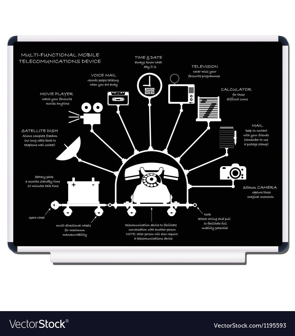 MOBILE TELEPHONE DESIGN vector image