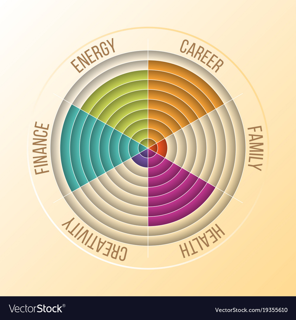 Papercut wheel of life diagram coaching tool in vector image pooptronica Images