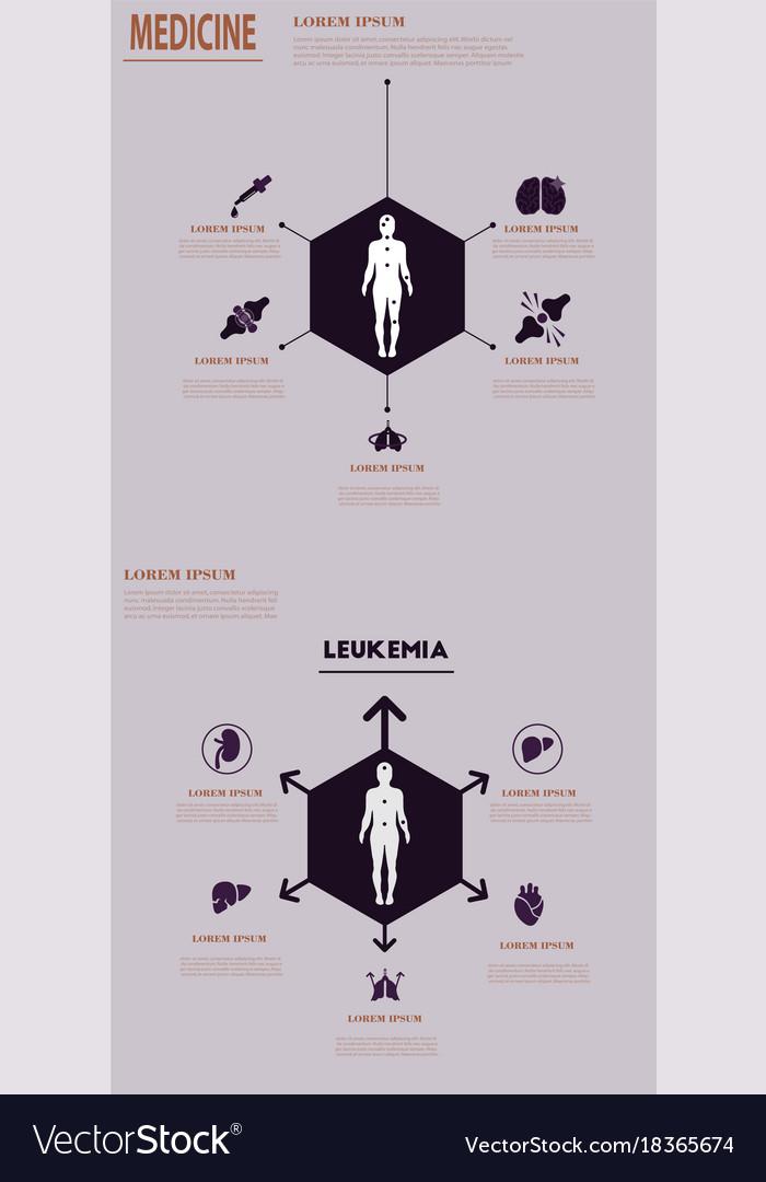 Medical infografics health problems health