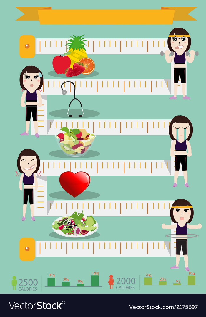 Fitness woman and diet info graphics vector image