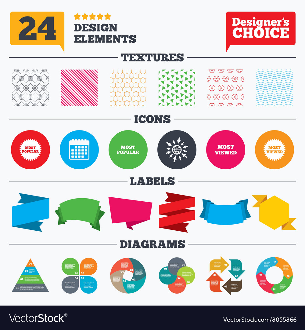Most popular star icon Most viewed symbol vector image