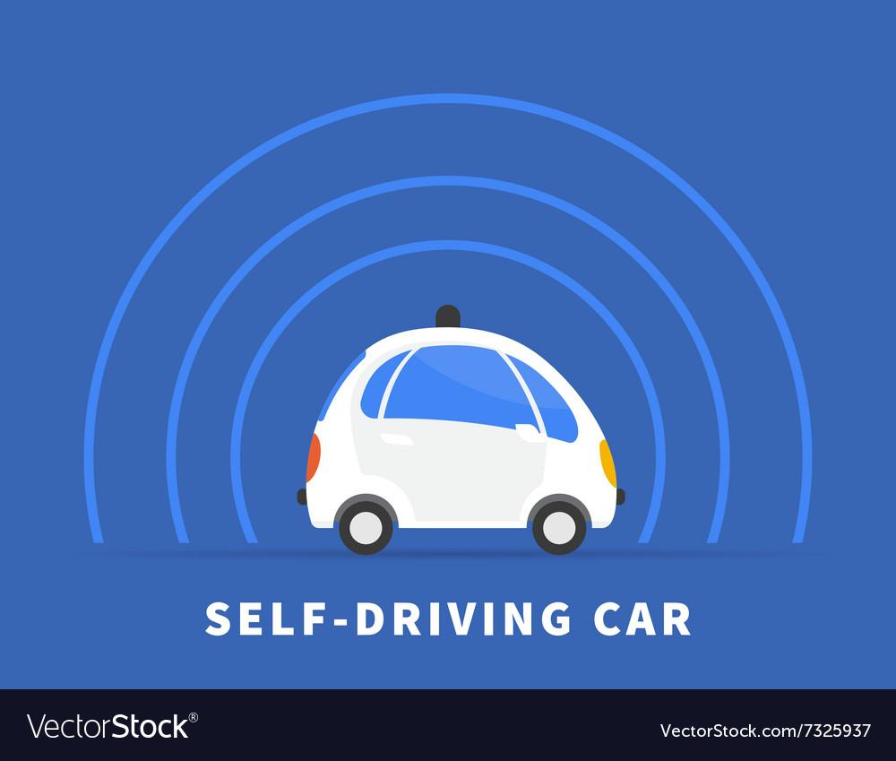Self Driving Car Stock Price