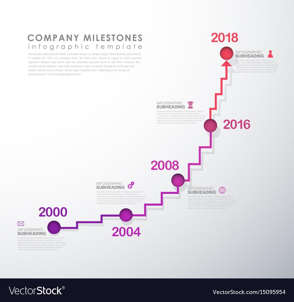 Infographic startup milestones timeline template vector image for Startup milestone template