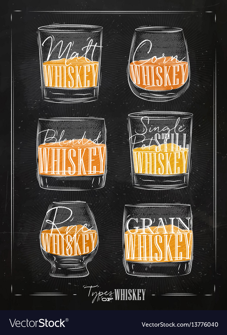 Poster types whiskey color chalk vector image