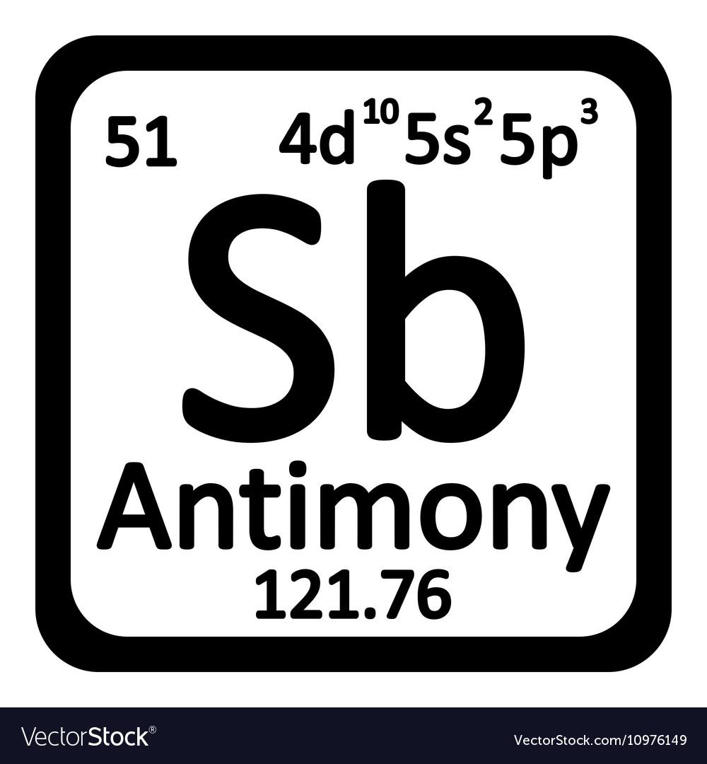 periodic table element antimony icon vector image - Periodic Table Abbreviation For Antimony