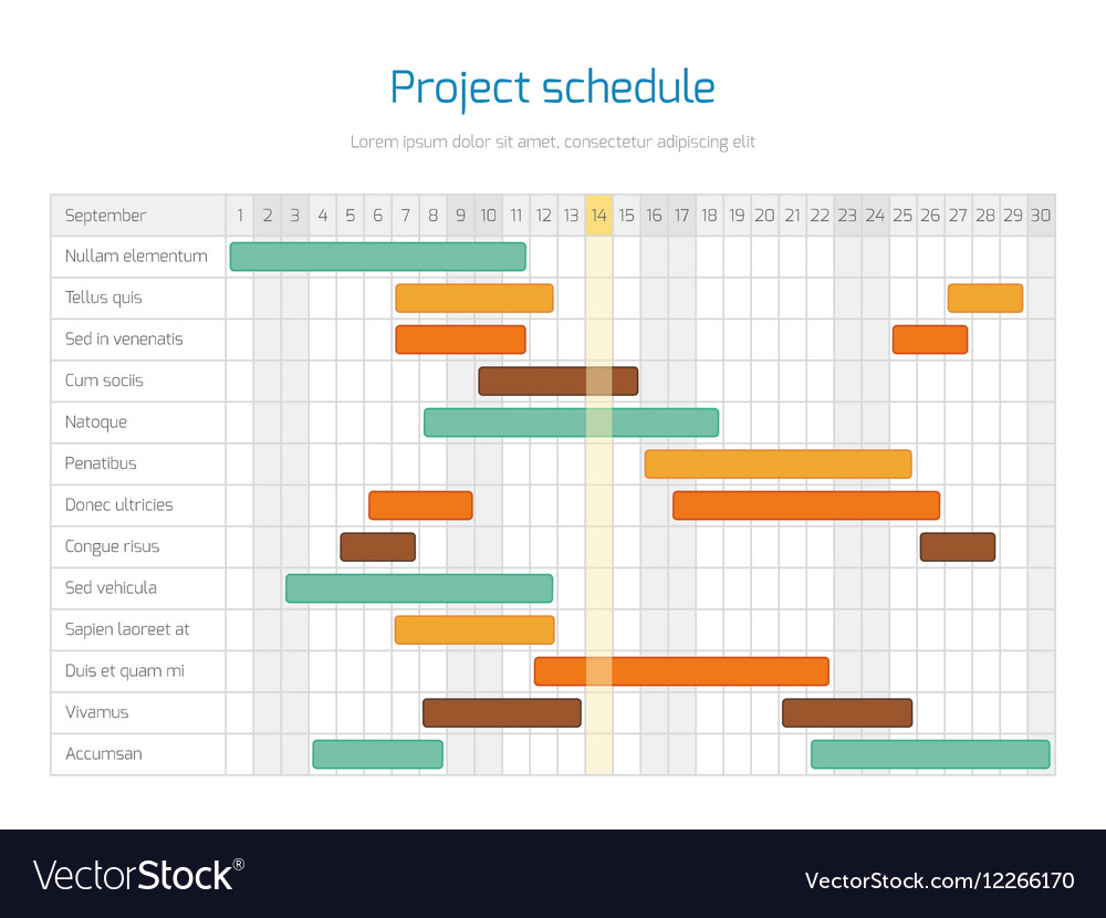 planning a project timeline