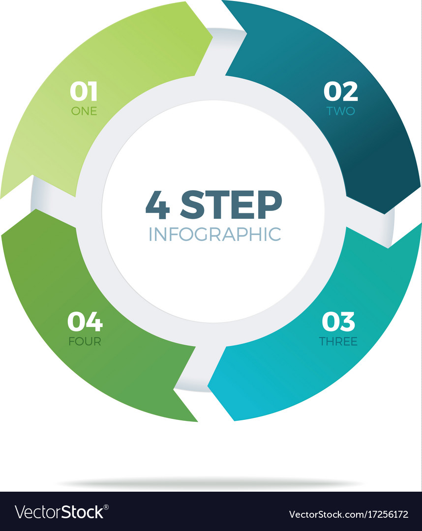 Four step circle infographic vector image