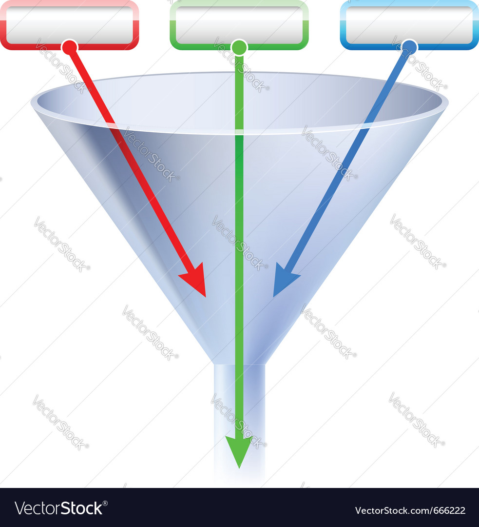 An image of a three stage funnel chart vector image