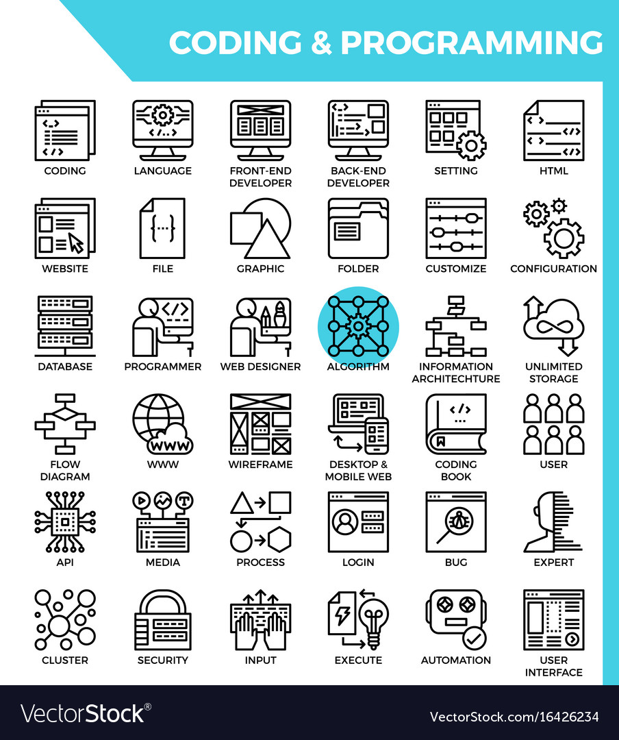 Coding programming concept detailed line icons vector image