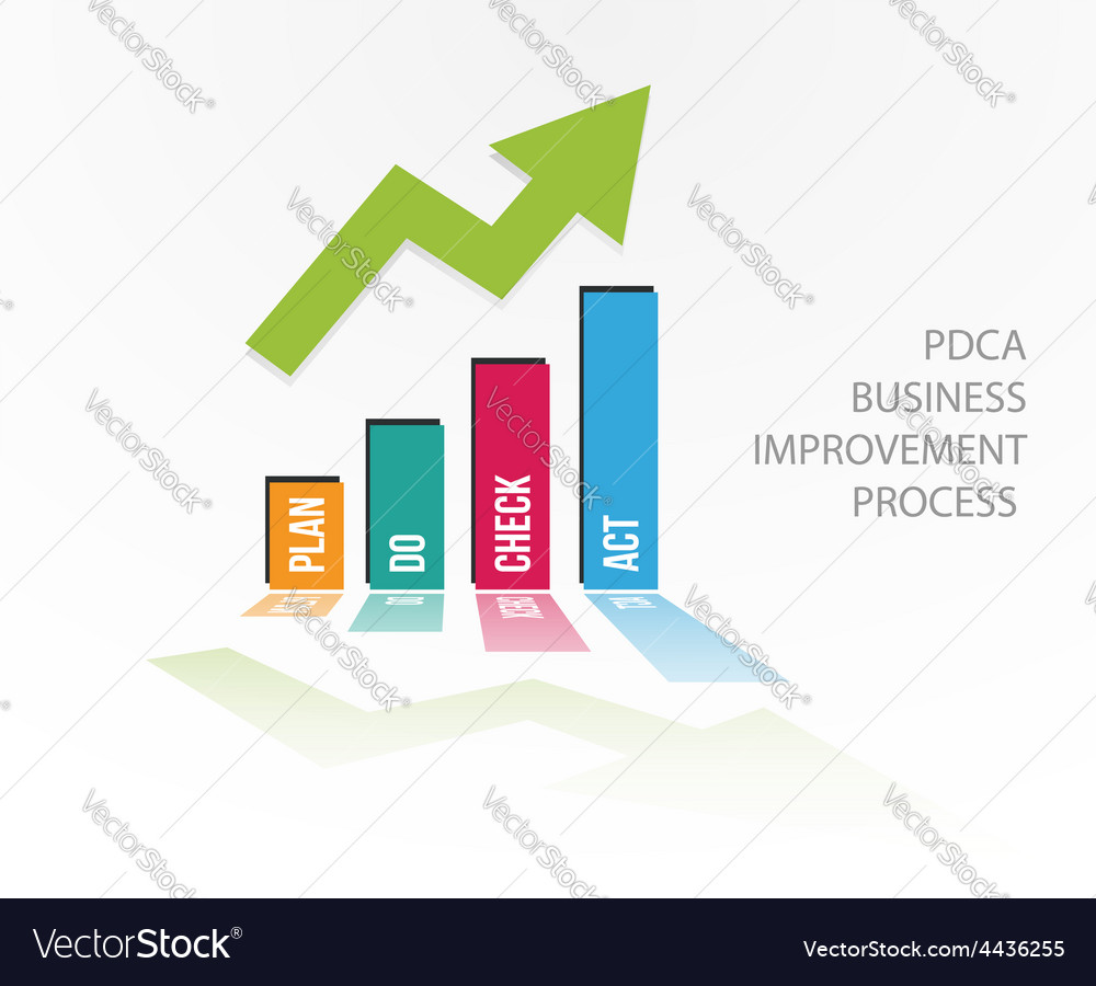 Pdca chart vector image