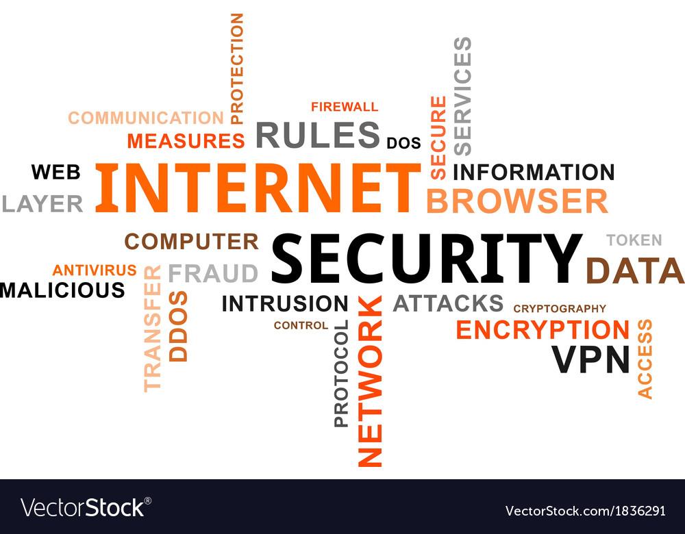 Word cloud internet security vector image