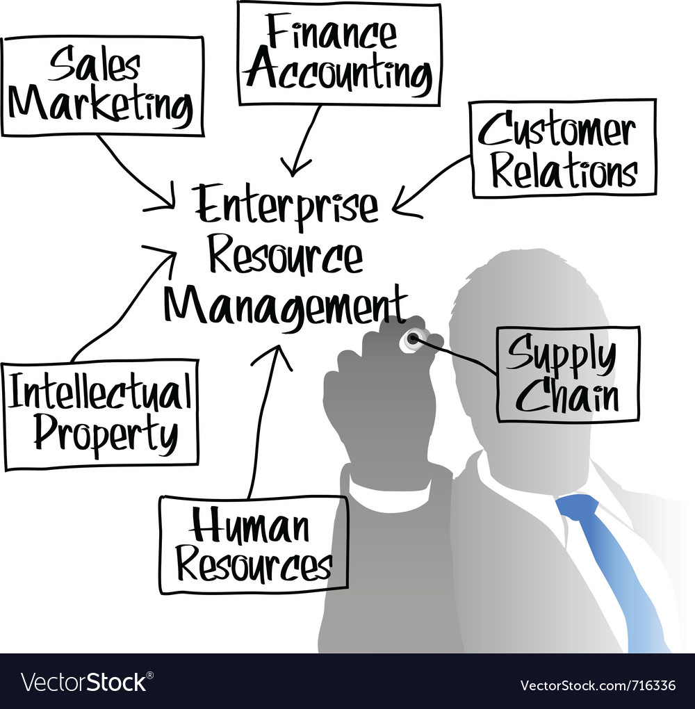 Manager drawing enterprise vector image
