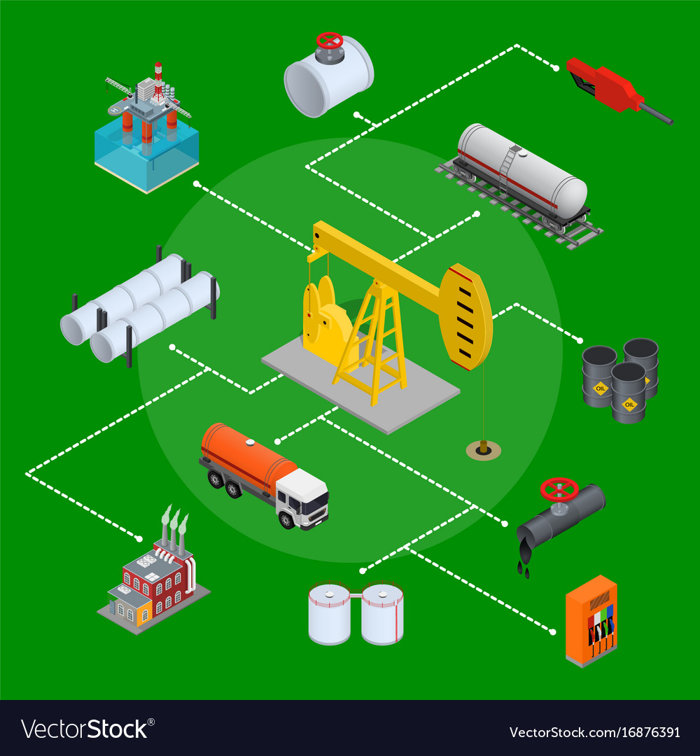 Oil industry and energy resource concept vector image