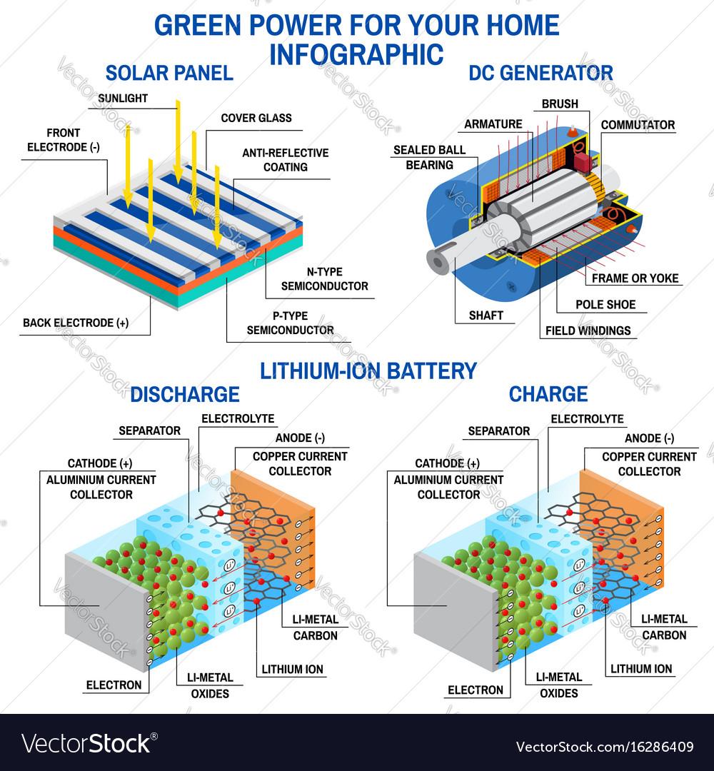 Beste Solar Schaltpläne Fotos - Schaltplan Serie Circuit Collection ...