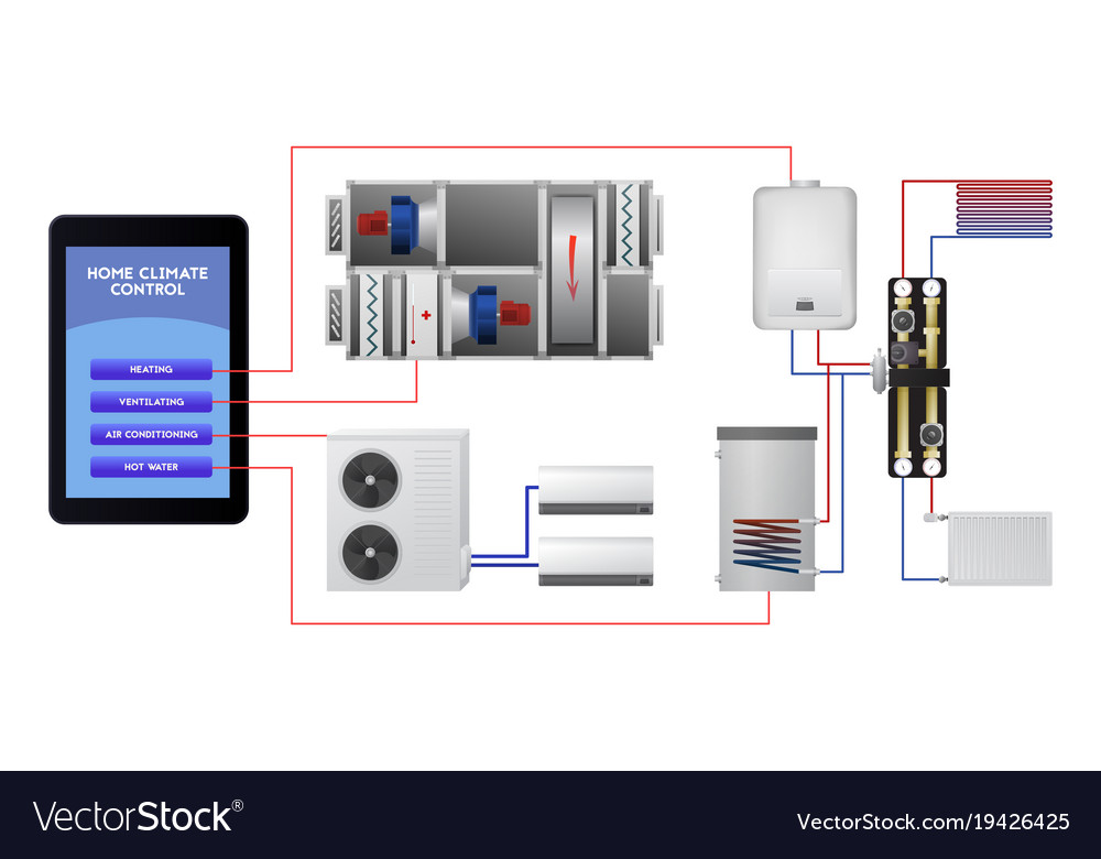 Engineering smart home system ventilation Vector Image