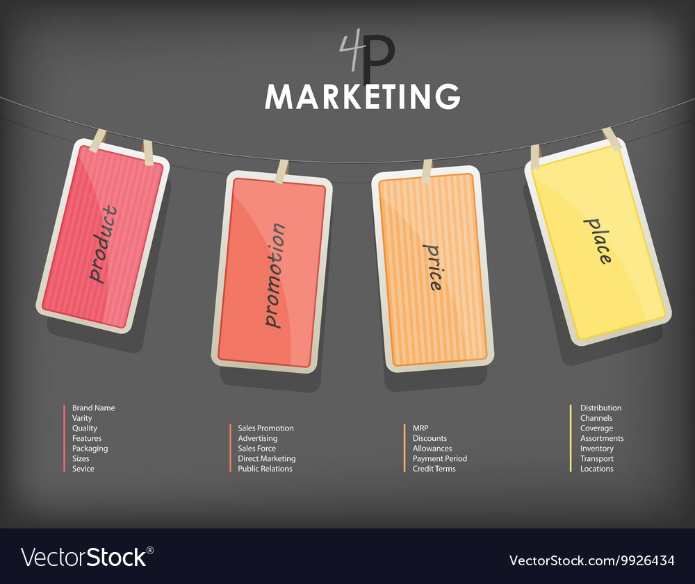 4p strategy business marketing infographic vector image