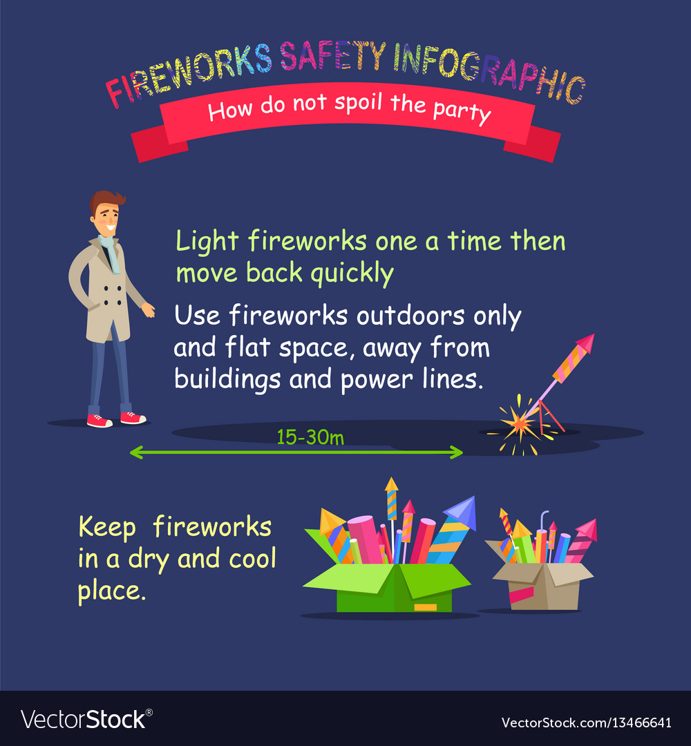 Fireworks safety infographic right distance vector image