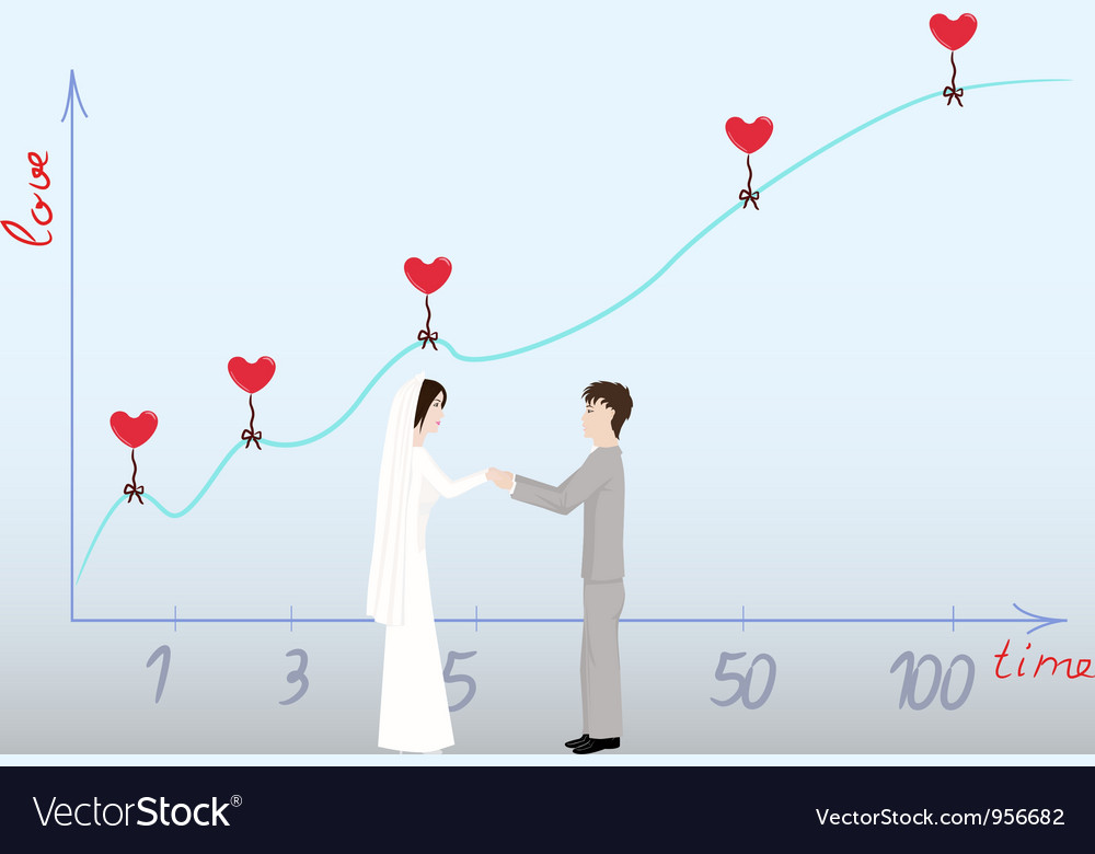Plot of the love of the duration of family life vector image