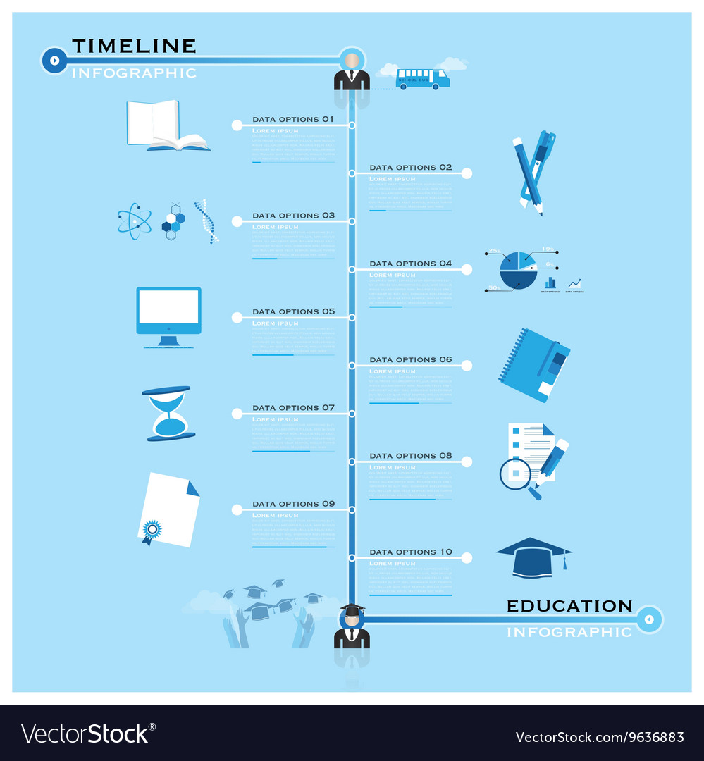 education timeline The gi bill provides education benefits to veterans and their dependents.