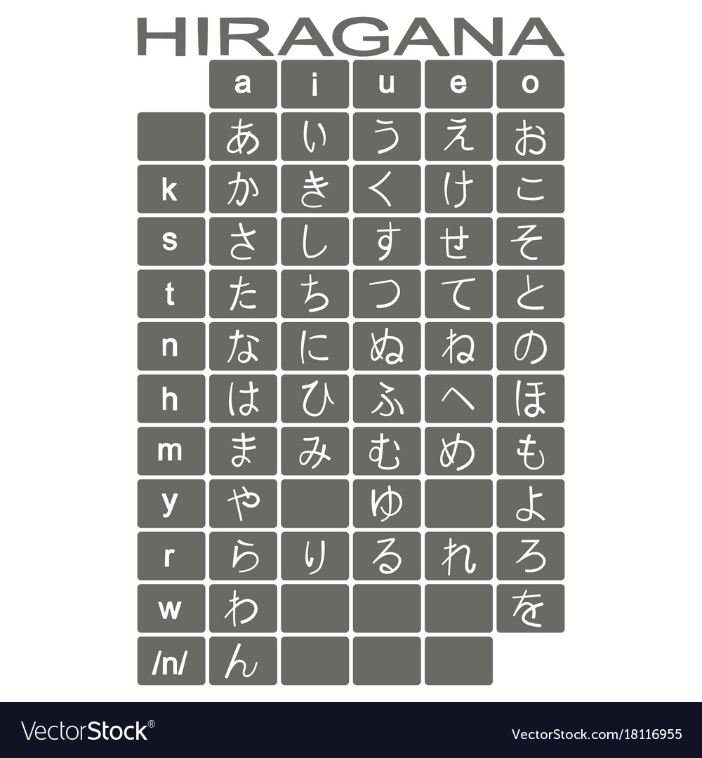 Icons with japanese alphabet hiragana royalty free vector icons with japanese alphabet hiragana vector image altavistaventures Images