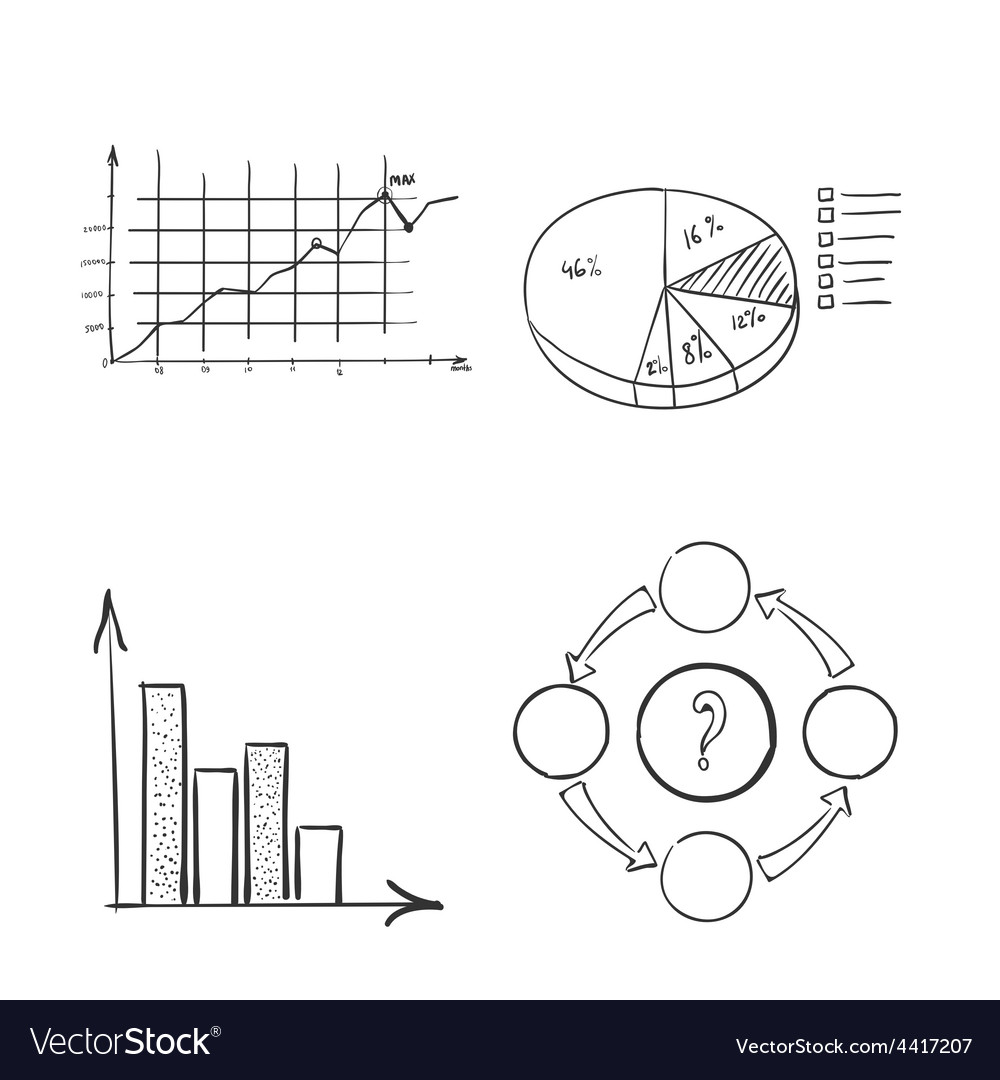 Hand draw doodle dot bar pie charts diagrams and vector image geenschuldenfo Image collections