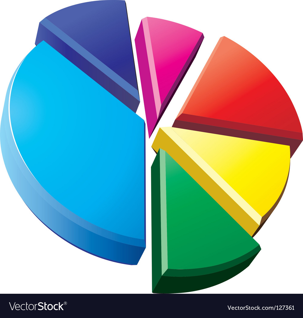 3d pie chart royalty free vector image vectorstock 3d pie chart vector image nvjuhfo Gallery