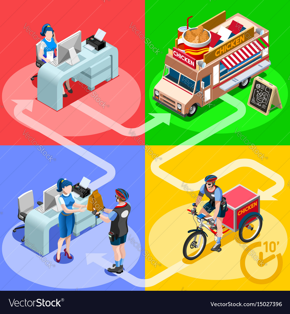 Food truck chicken wings home delivery isometric vector image