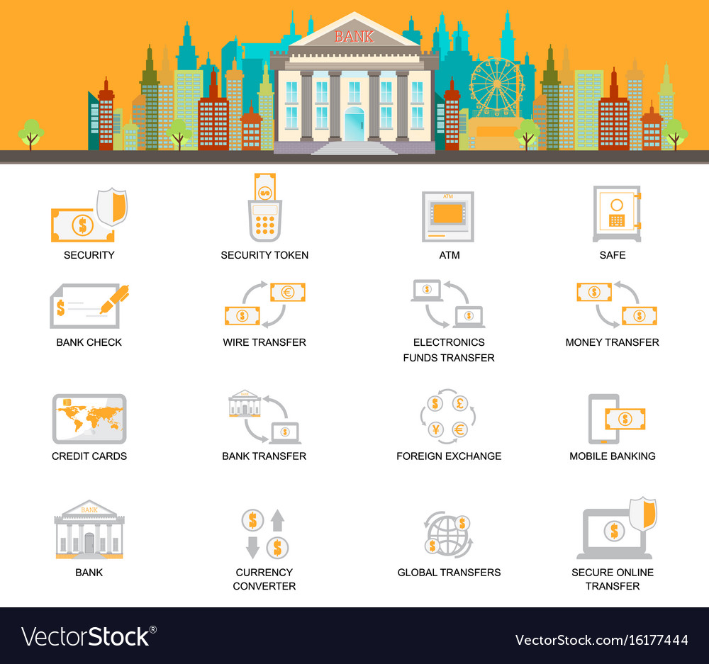 Bank building exterior on cityscape with business vector image