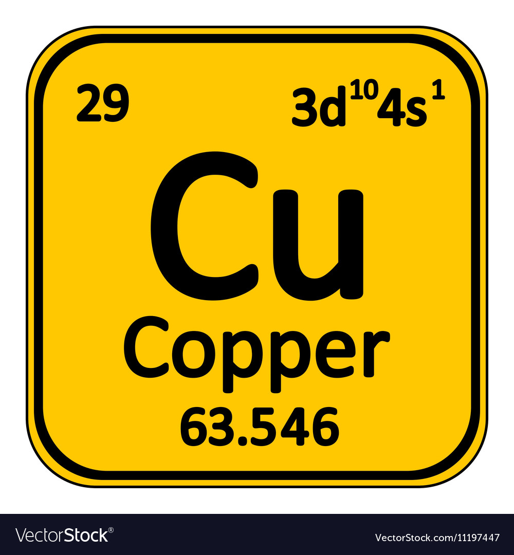 Copper periodic table image collections periodic table images periodic table element copper icon royalty free vector image periodic table element copper icon vector image gamestrikefo Gallery