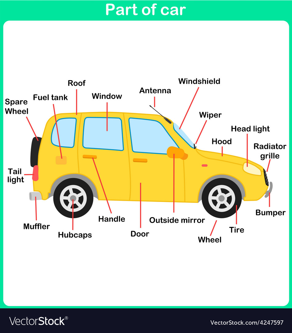 Leaning Parts of car for kids Worksheet Royalty Free Vector