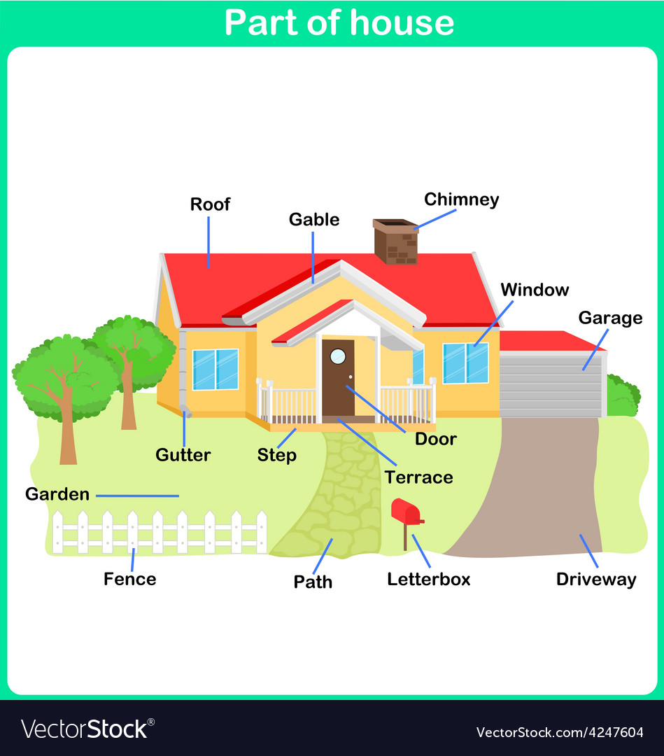 Leaning parts of house for kids worksheet vector image for My home pictures for kids