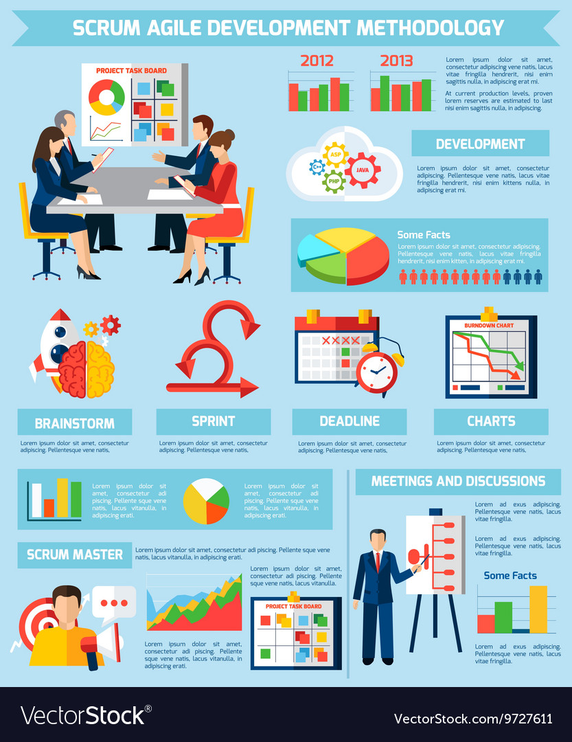 Scrum Agile Project Development Infographic Poster vector image