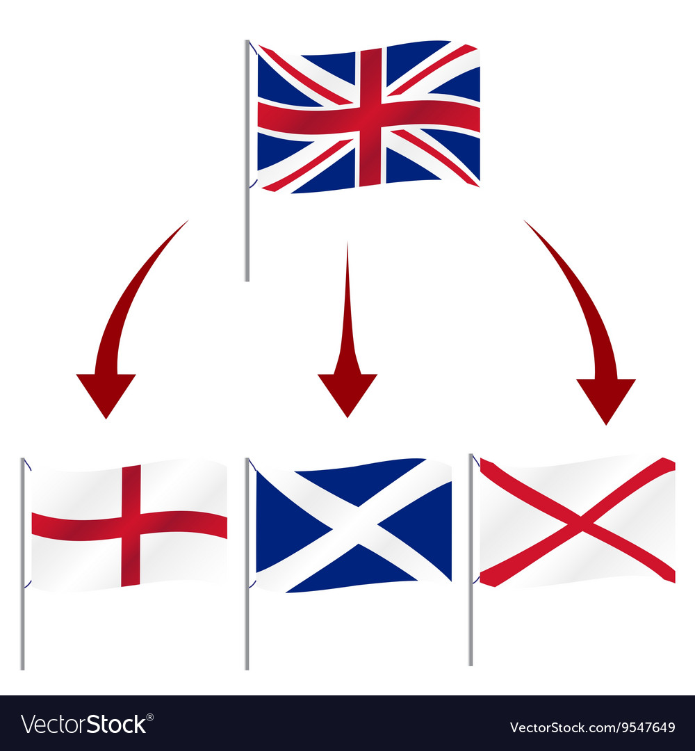 united kingdom great britain breakup flag symbols vector image