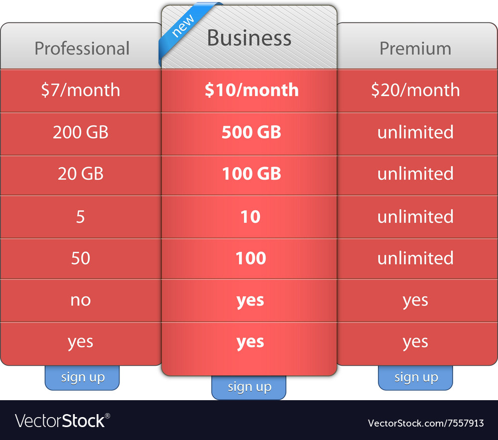 Price table template vector image