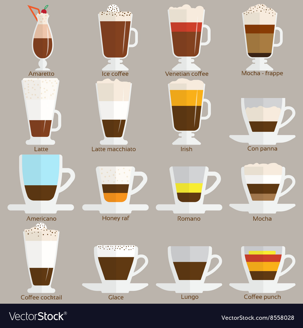 Coffee Cups Diffe Cafe Drinks Types Espresso Vector Image