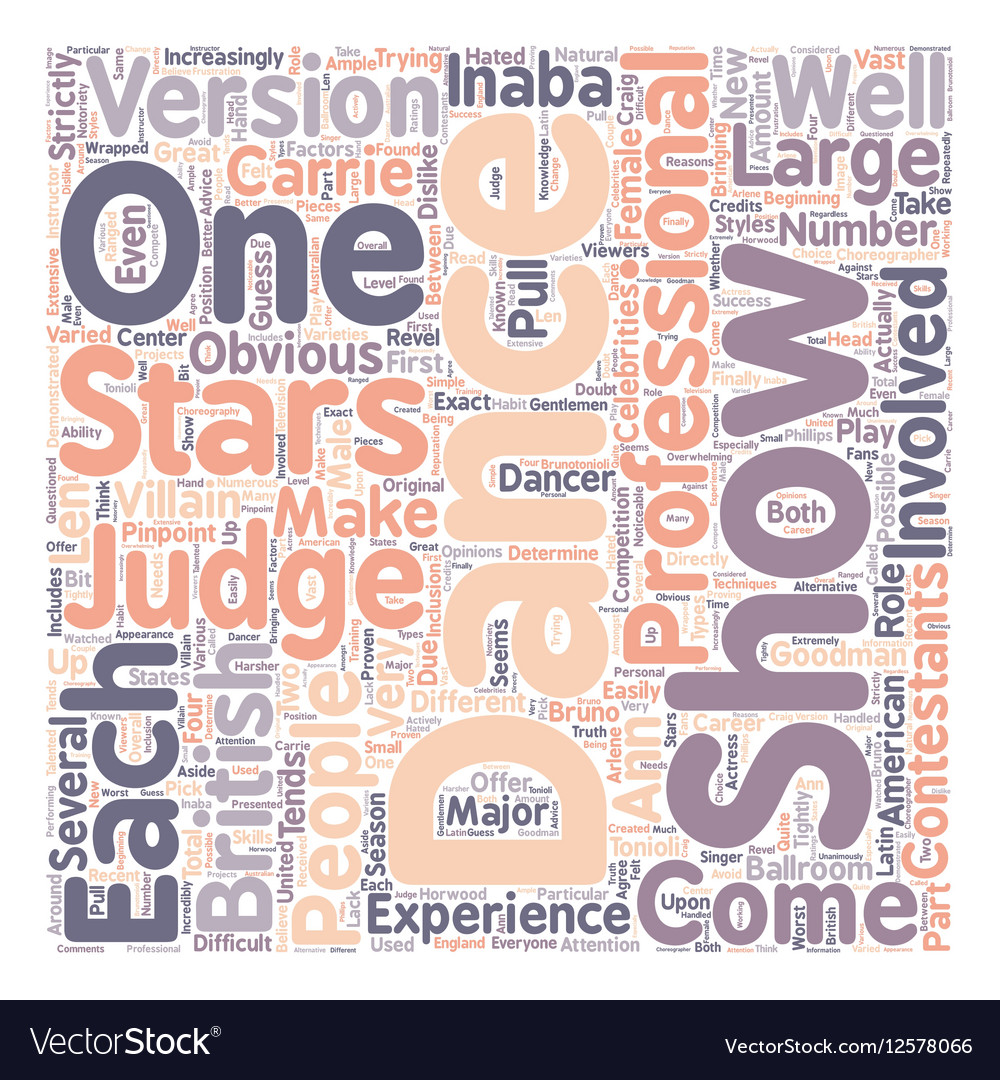 The Most Hated Judge text background wordcloud vector image