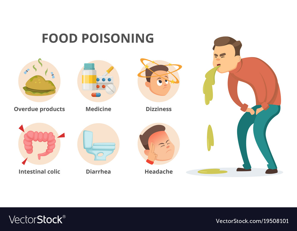 What To Use For Food Poisoning