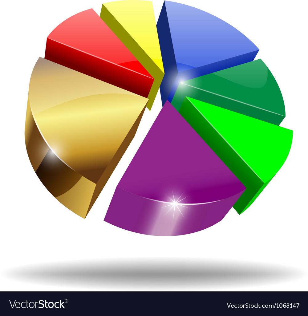 3d pie chart royalty free vector image vectorstock 3d pie chart vector image nvjuhfo Choice Image