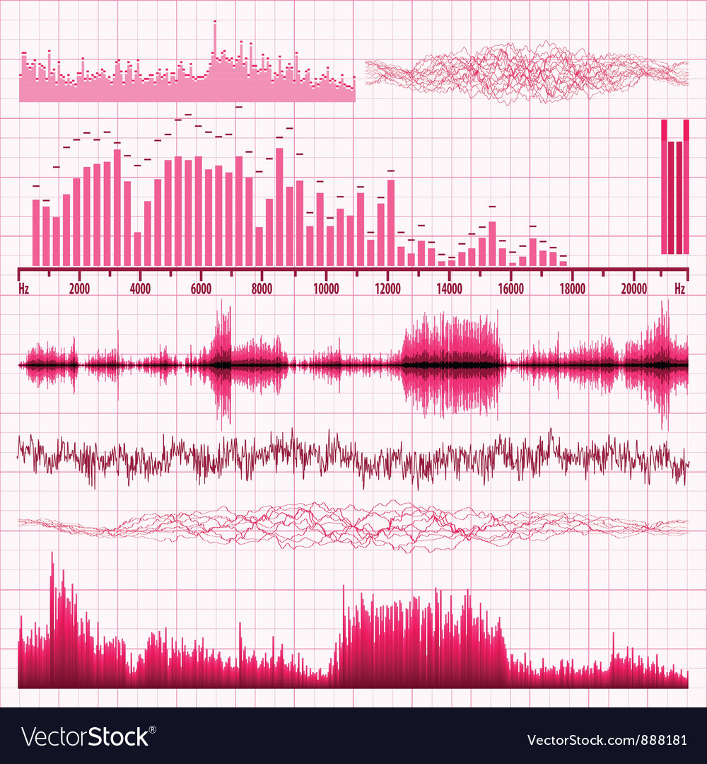 Sound waves charts vector image