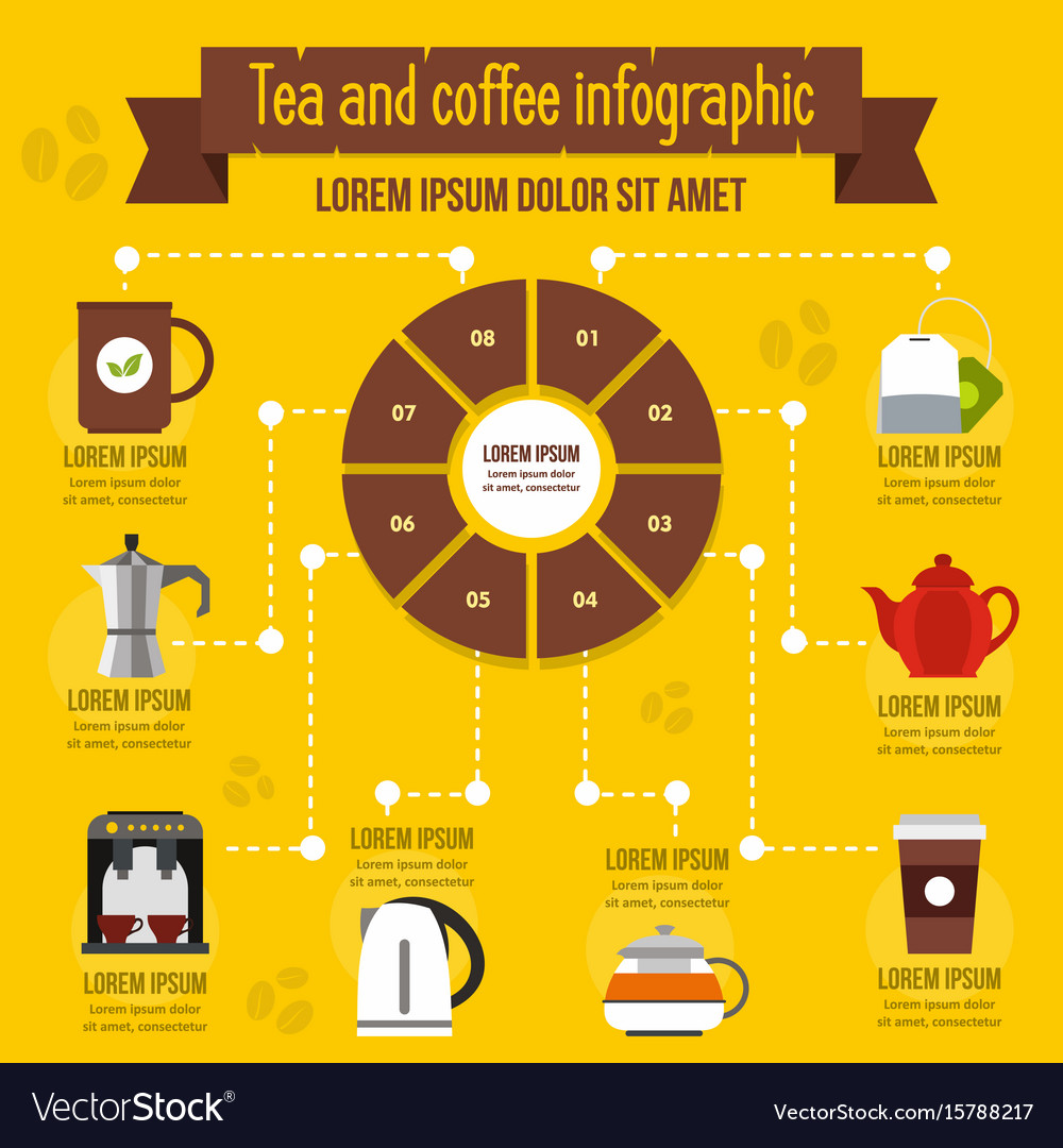 Tea and coffee infographic concept flat style vector image