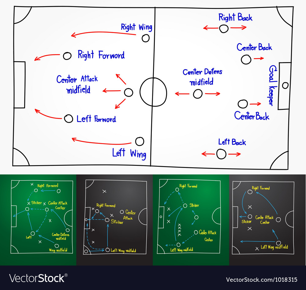 Soccer strategy drawing on whiteboard Vector Image